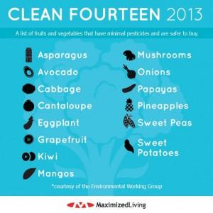 Clean Fourteen