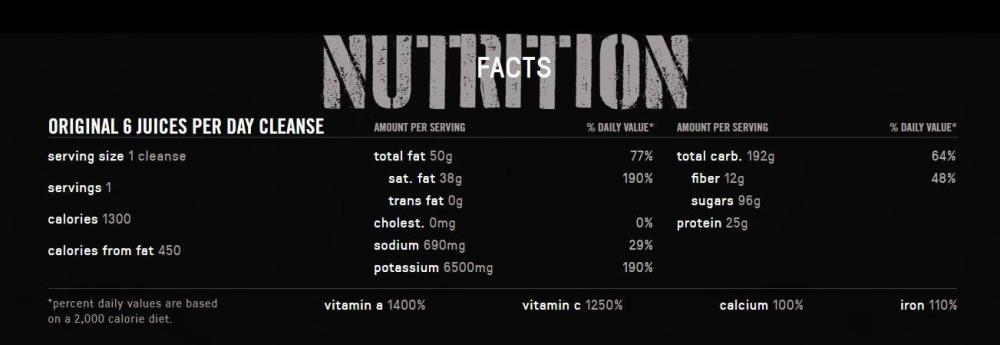 Juice Press Nutrition Facts